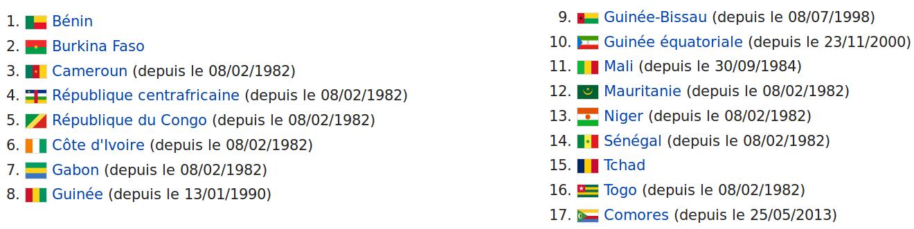 liste-etats-membres-OAPI